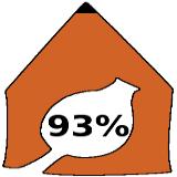Aktueller Stand der Direktkredite: 93%